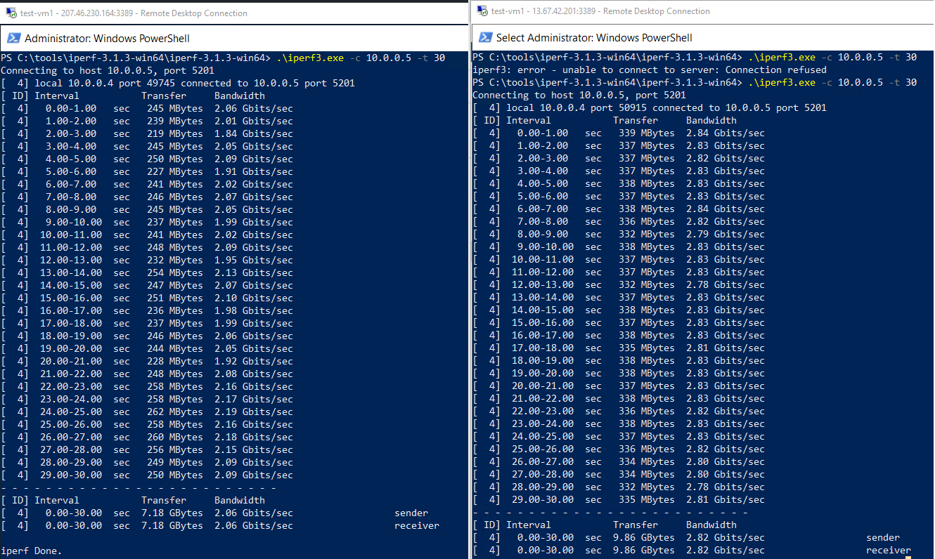 iperf_before-after_acc_networking - combined