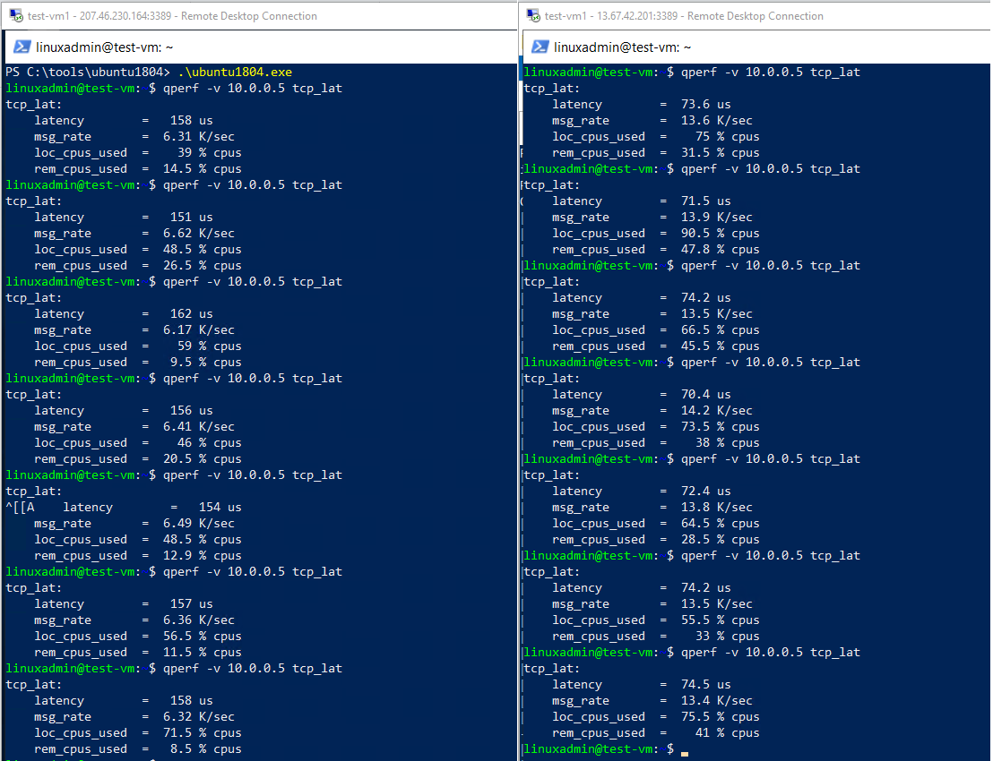 qperf_before-after_acc_networking